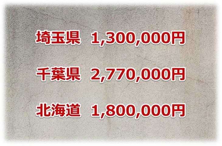 ワンズトップの火災保険申請サポートで給付された保険金額の実績4(埼玉、千葉、北海道)